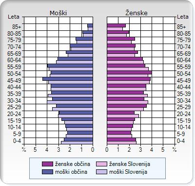 graf-statistika2